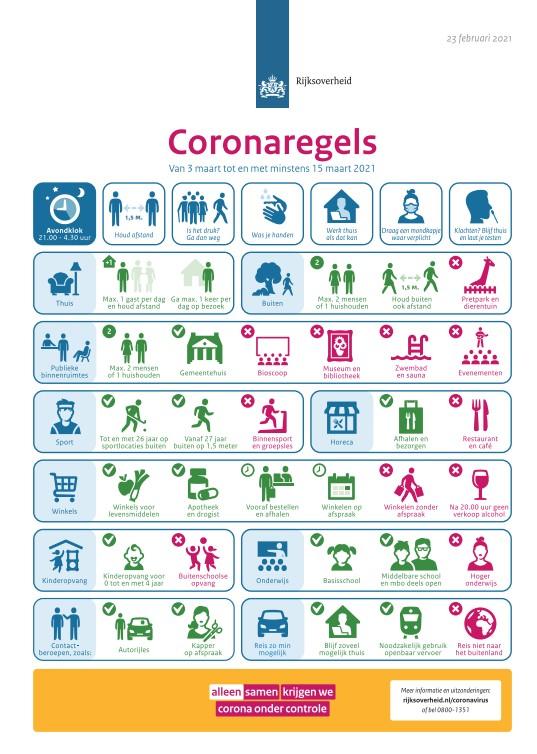 Beeldsamenvatting_coronaregels_3maart2021